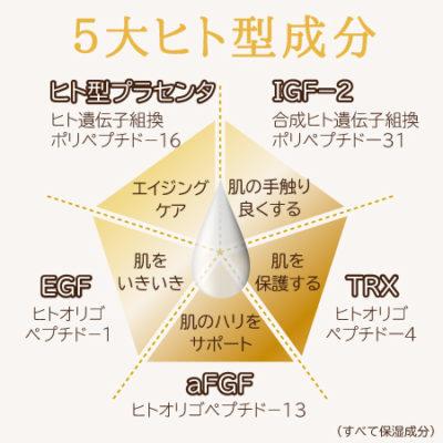 【ヒューマナノ】プラセン原液レジェンド