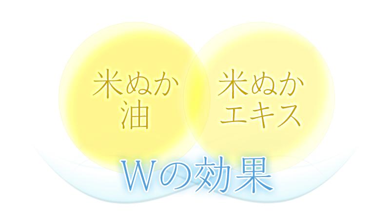 米ぬか ダブルの効果