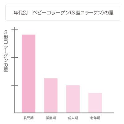 【ヒューマナノ】プラセンクレンジングジェル